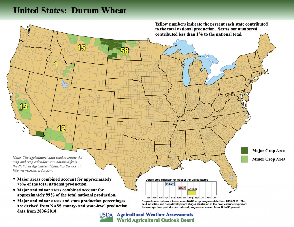US_WheatDurum