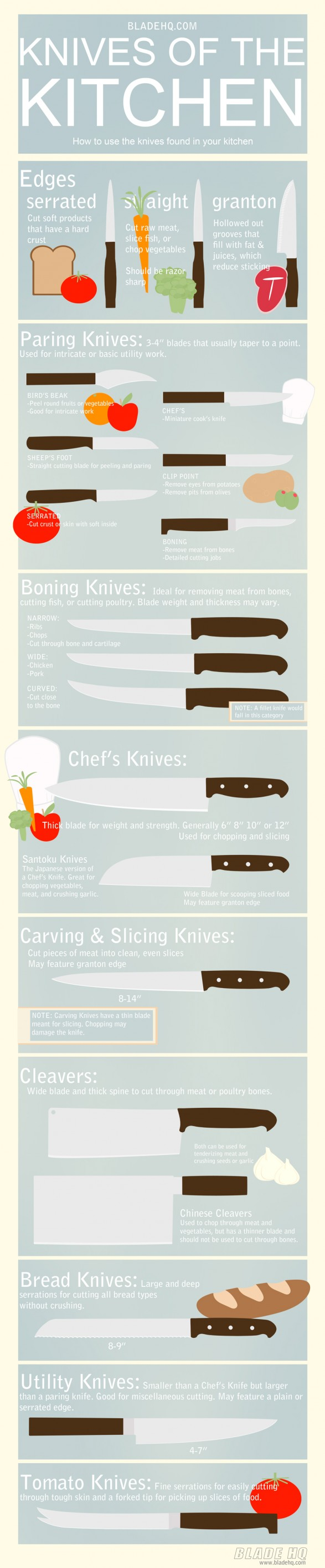 cooking tool how to use the knives in your kitchen