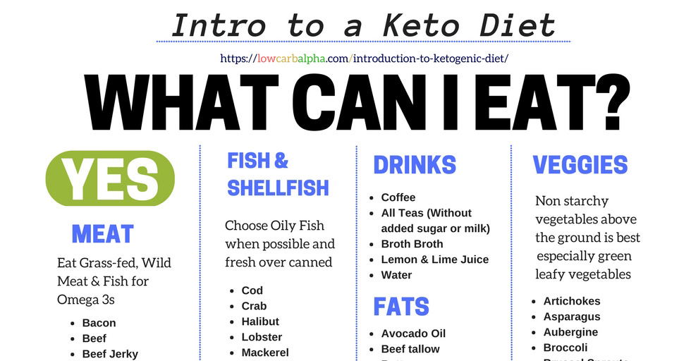keto-diet-outline.jpg