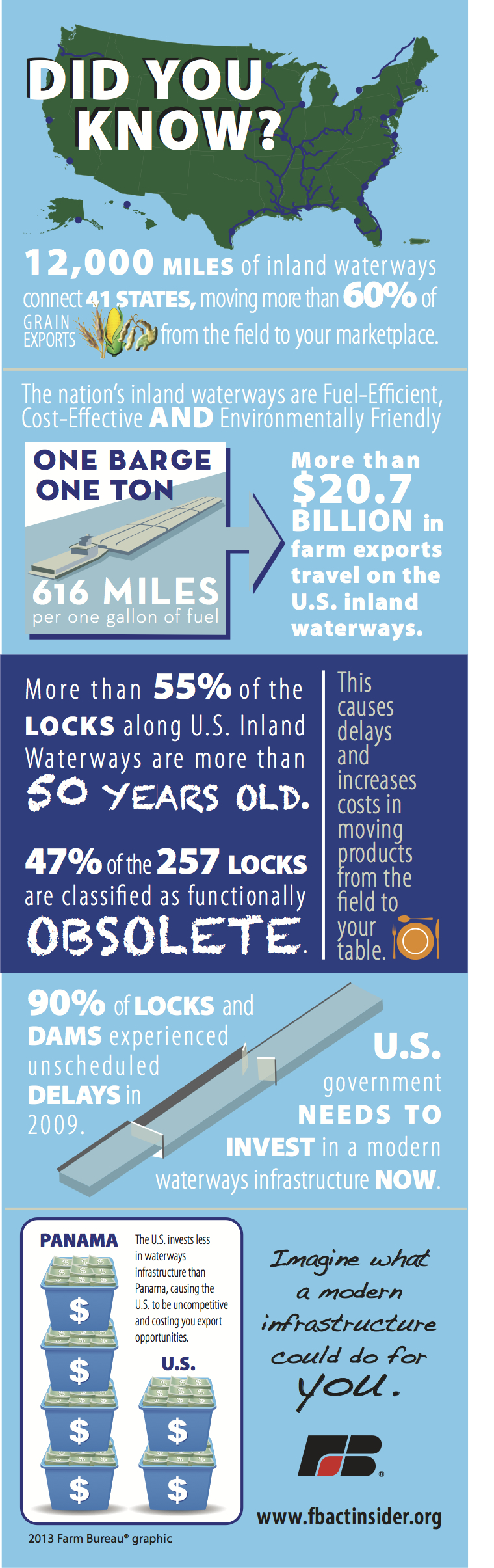 WRDA_POSTER_INFOGRAPH